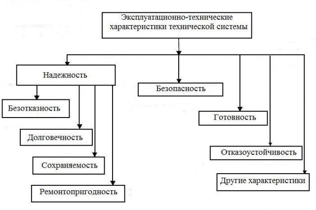 Оценка технического состояния и эксплуатационных характеристик полов эти